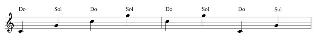 déchiffrer plus vite lecture de notes - exercice Repères (Do,Sol)