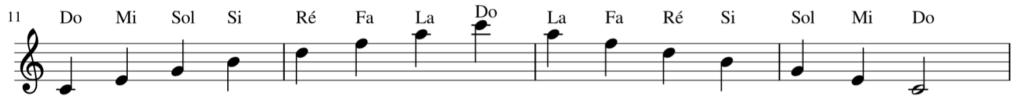 déchiffrer plus vite lecture de notes - exercice Notes Par Tierce en partant de Do