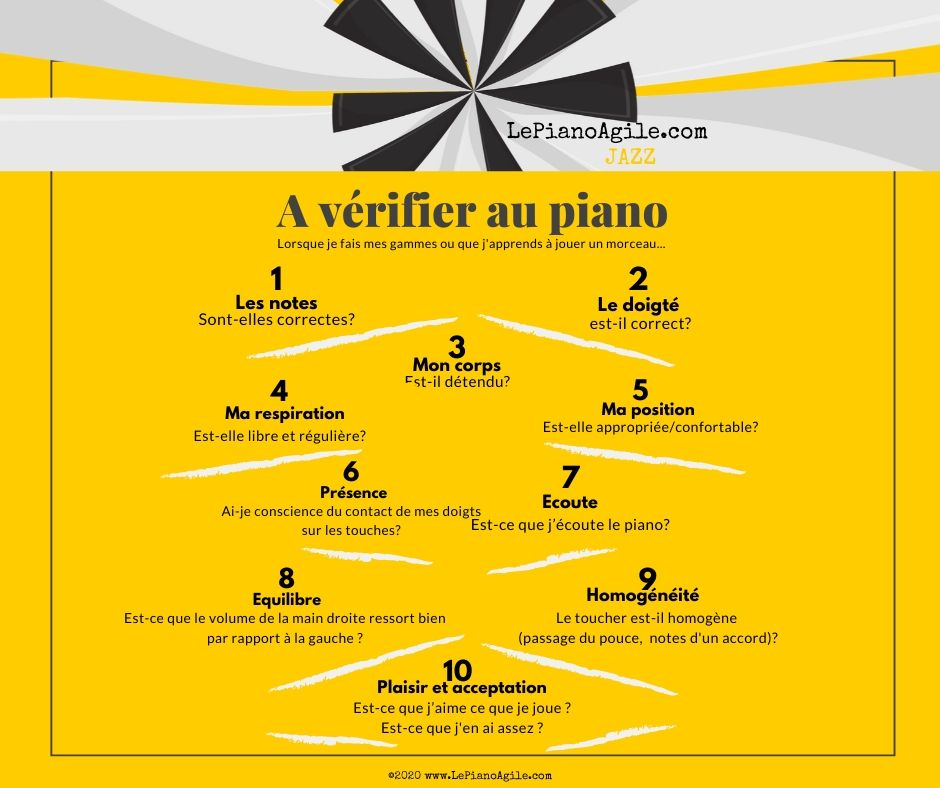 Piano Learning Gammes au Piano